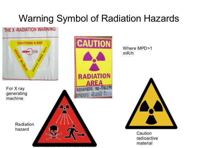 Radiation Monitioring