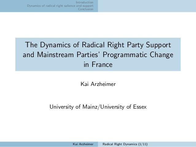 IntroductionDynamics of radical right salience and supportConclusionThe Dynamics of Radical Right Party Supportand Mainstr...