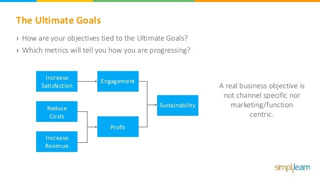 The Ultimate Goals › How are your objectives tied to the Ultimate Goals? › Which metrics will tell you how you are progres...