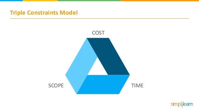 Triple Constraints Model COST TIMESCOPE