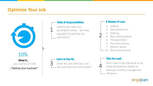 """Optimize Your Job What if… …you had to cut 10% …""""destroy your business"""" 10% 1. Defects 2. Overproduction 3. Waiting 4. Not..."""