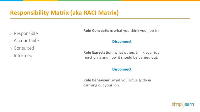 Responsibility Matrix (aka RACI Matrix) › Responsible › Accountable › Consulted › Informed Role Conception: what you think...