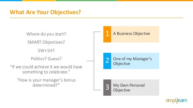 """What Are Your Objectives? Where do you start? SMART Objectives? 5W+1H? Politics? Guess? """"If we could achieve X we would ha..."""