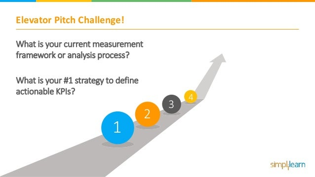 Elevator Pitch Challenge! What is your current measurement framework or analysis process? What is your #1 strategy to defi...