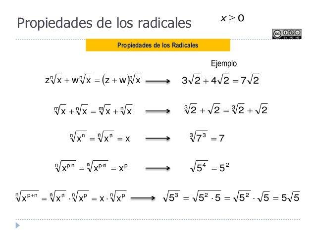 Tema Radicales - Propiedades y Ejercicios