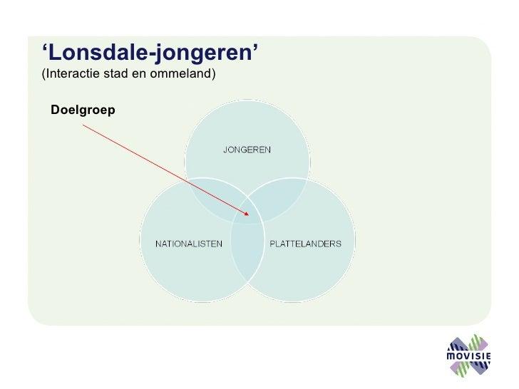 ' Lonsdale-jongeren'   (Interactie stad en ommeland) Doelgroep