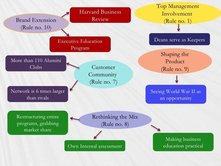 radical marketing El marketing radical es la estrategia de la empresa que pone en práctica  saltándose todas las leyes tradicionales del marketing,.