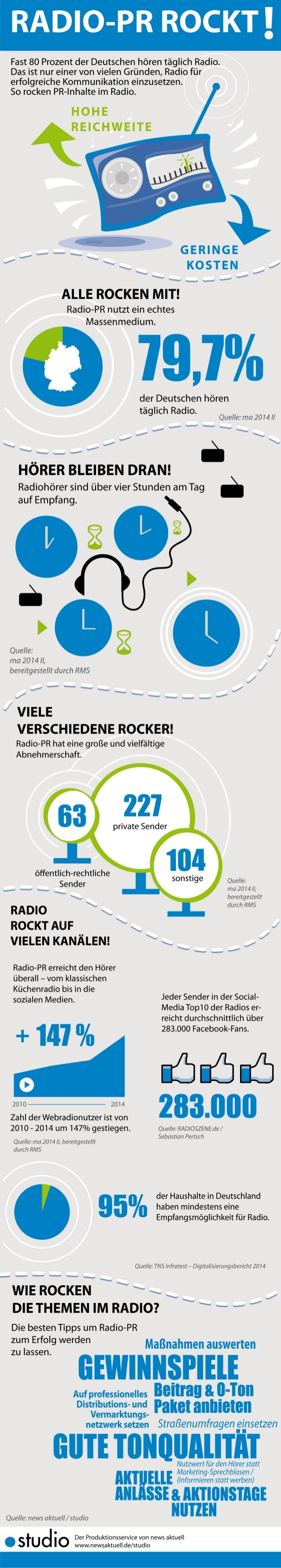 """Radio PR rockt!"""