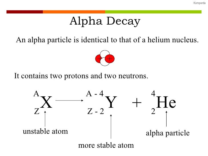 What is alpha decay