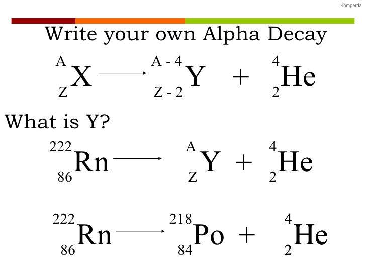 Radioactive decay – Alpha and Beta Decay Worksheet