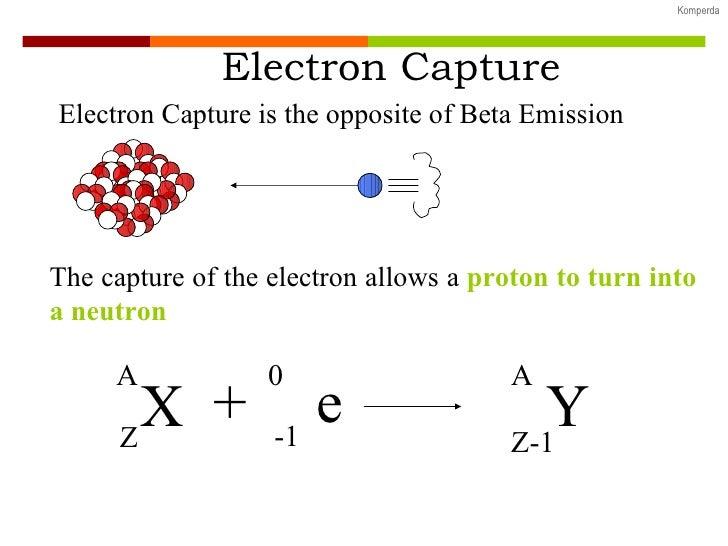 Beta emission of carbon 14 dating 1