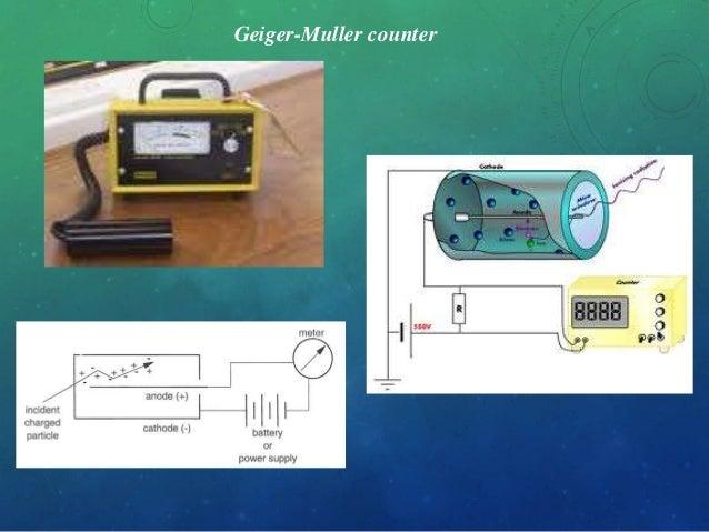 Geiger-Muller counter