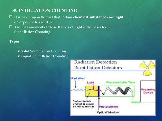 SCINTILLATION COUNTING  It is based upon the fact that certain chemical substance emit light on exposure to radiation  T...