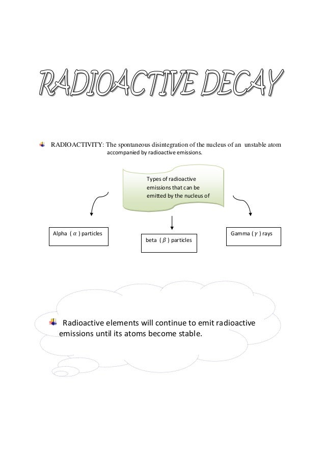 RADIOACTIVITY: The spontaneous disintegration of the nucleus of an unstable atom                        accompanied by rad...