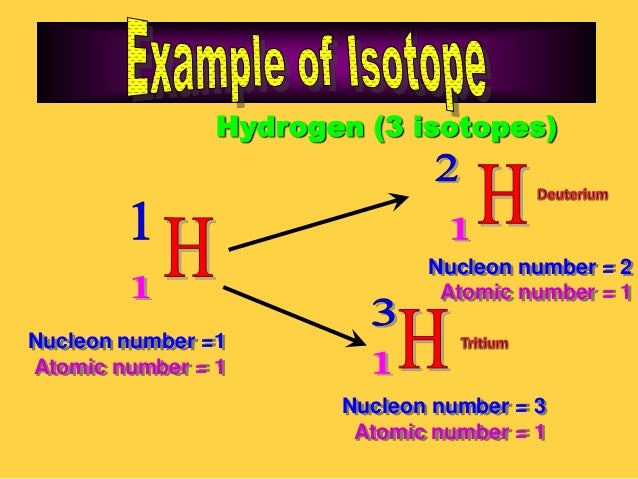 Radioactivity Isotopes Lect 1 2
