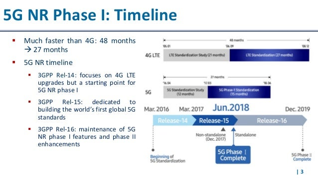 5G NR: Key features and enhancements
