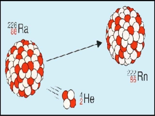 Béta-sugárzás a szén-dioxidban