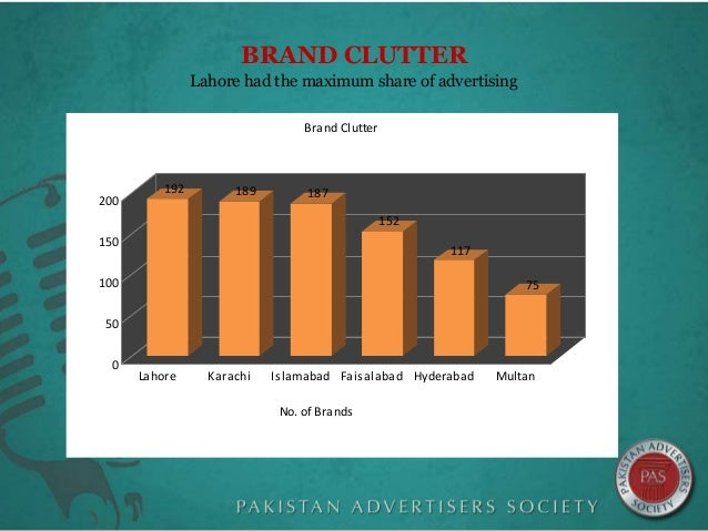 Radio Advertising Industry Snapshot – August 2017