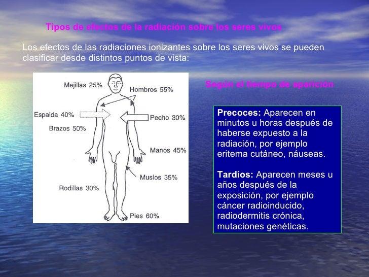 Tipos de efectos de la radiación sobre los seres vivos  Los efectos de las radiaciones ionizantes sobre los seres vivos se...