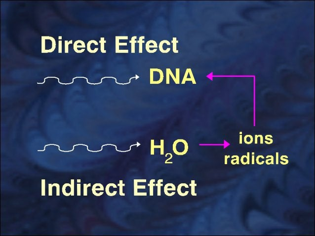 ! !  !  Radiolysis of water: As a result of the living body consists of 70- 90% water . So ionization of pure water leads ...