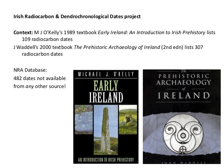Applications of radiocarbon dating in archaeology