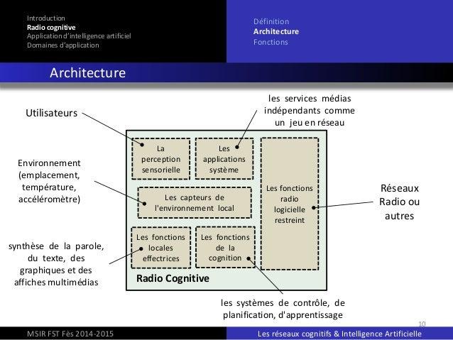 Radio cognitive et intelligence artificielle for Definition architecture reseau