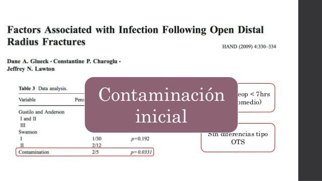 En fractura expuesta  Infrecuente  Contaminación inicial Sin exposición  Aun más infrecuente  Reportes de caso