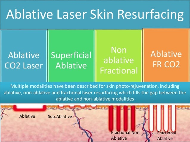 co2 laser vs fractional laser