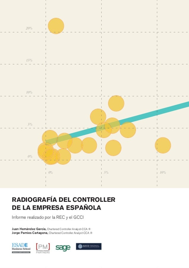 1 Radiografía del Controller de la empresa española Copia por gentileza de y RADIOGRAFÍA DEL CONTROLLER DE LA EMPRESA ESPA...
