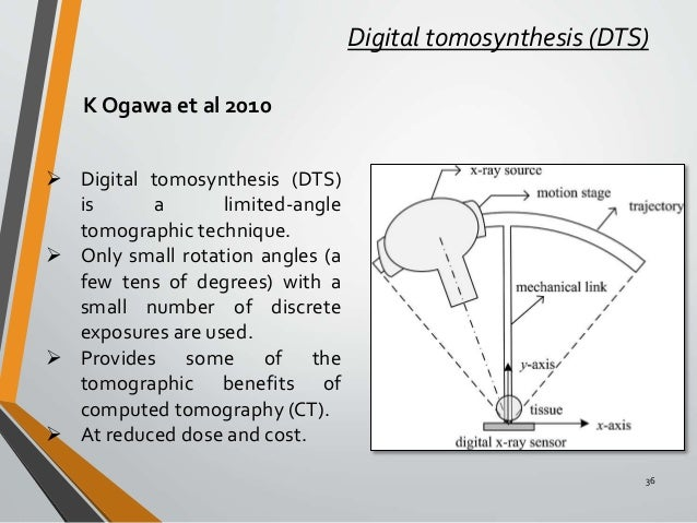 tomosynthesis a three-dimensional radiographic imaging technique Tomosynthesis: a three-dimensional radiographic imaging technique abstract: a three-dimensional radiographic imaging system has been developed, and is presently being clinically evaluated twenty conventional radiographs are reduced and reprojected into a display volume according to a geometry which matches the x-ray source geometry.