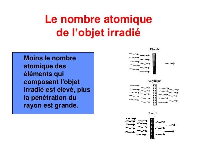 Le nombre atomique de l'objet irradié Moins le nombre atomique des éléments qui composent l'objet irradié est élevé, plus ...