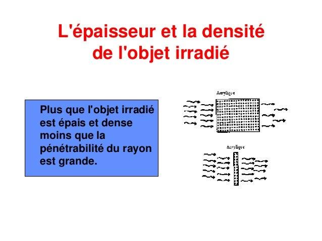Plus que l'objet irradié est épais et dense moins que la pénétrabilité du rayon est grande. L'épaisseur et la densité de l...