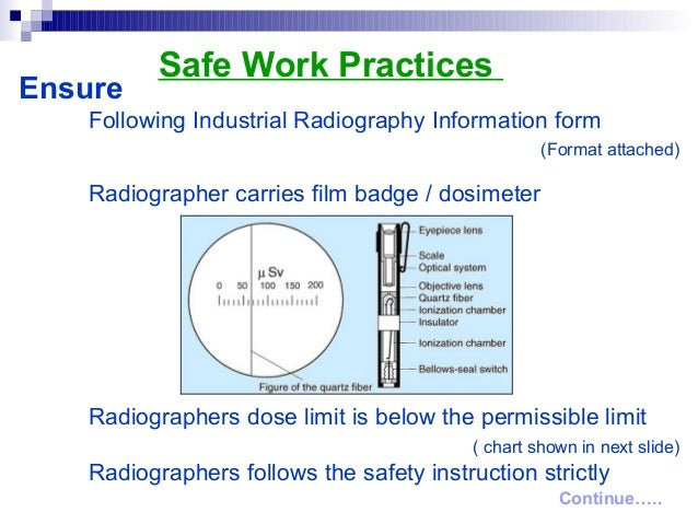 Radiation Symbol Radiography Ppt Download