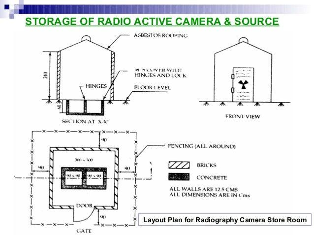 Radiography. 4 Storage Of Radio Active Camera Source Layout Plan For Radiography. Wiring. Radiography Of A Camera Diagram At Scoala.co