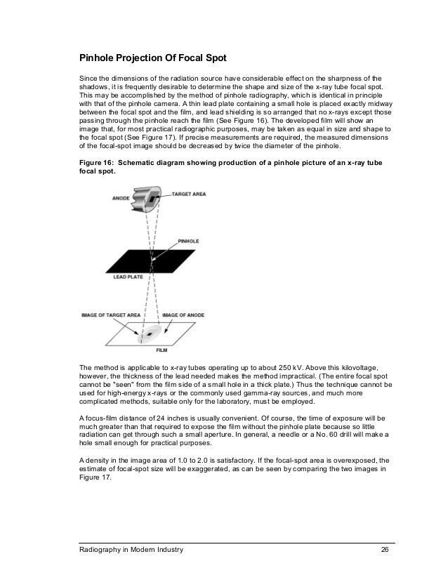 Radiography Inmodernindustry. Wiring. Radiography Of A Camera Diagram At Scoala.co