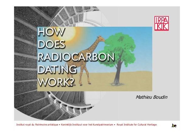 Hoe betrouwbaar is radiocarbon dating
