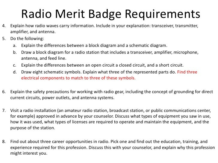 Radio Merit Badge on Block Diagram Of Fm Radio Station