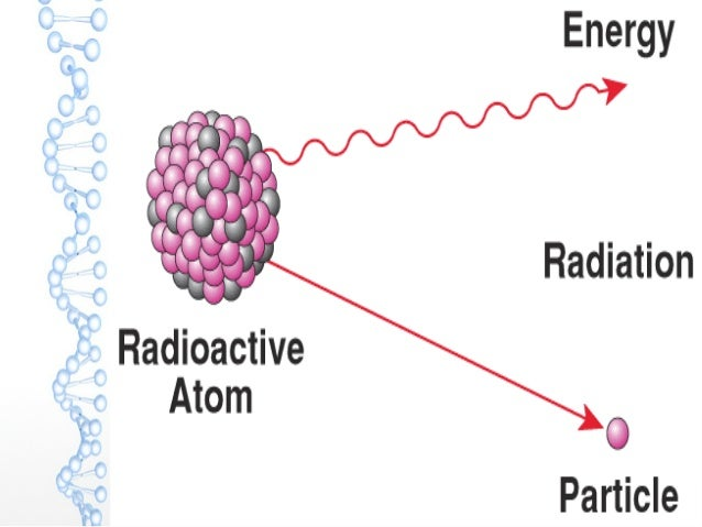 radiometric dating definition science