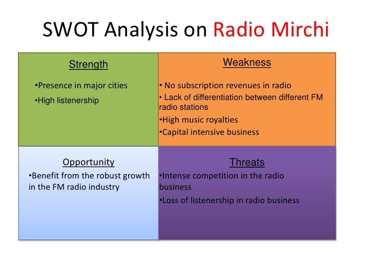 How To Do SWOT Analysis For