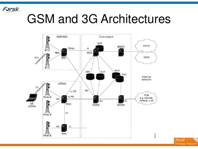 3g Radio Network Planning