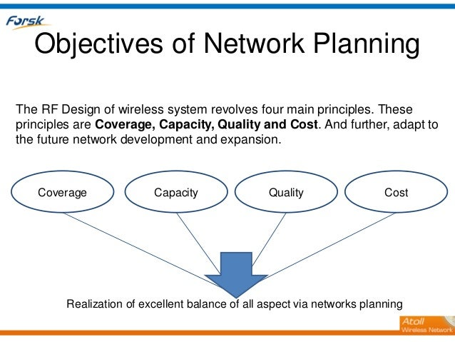 term paper network design Related post of term paper helper designing a secure network tablets for homework ups book uni assignment help experts research essay papers design and analysis of algorithms history of research paper summary online introduction dissertation victor hugo commentaire latin homework helper german global warming literature review book can a.