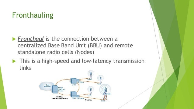 RADIO ON RADIO OVER FIBER EFFICIENT FRONTHAULING FOR SMALL CELLS AND MOVING CELLS Slide 3
