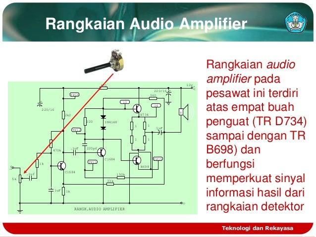 Radio penerima am detektor penguat if terakhir teknologi dan rekayasa 10 ccuart Gallery