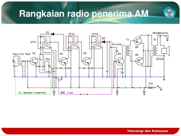 Radio penerima am sistem modulasi radio am teknologi dan rekayasa 5 rangkaian radio penerima ccuart Choice Image
