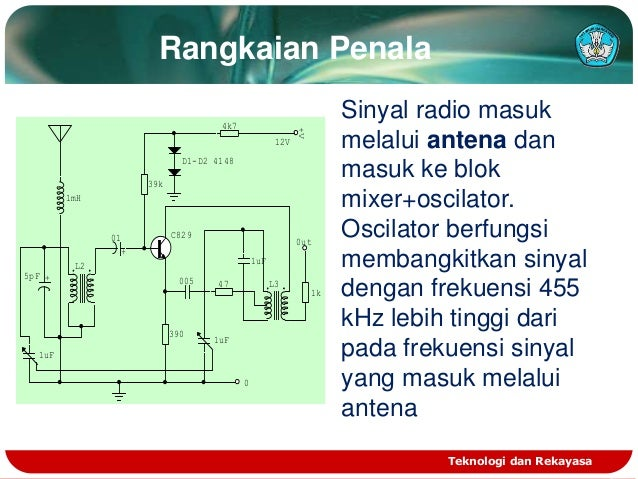 Radio penerima am diagram blok pesawat penerima am rf amp if amp detek audio 8 tor mix amp loudspeker avc osc lokal teknologi dan rekayasa 7 ccuart Gallery