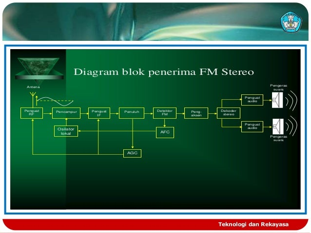 Radio penerima fm ccuart Image collections