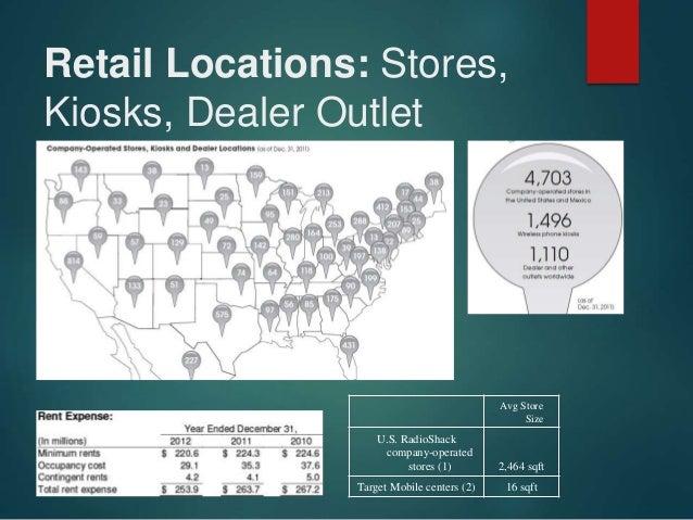 RadioShack Analysis_Group Project _Retail Management