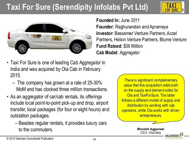 Coupon for taxi for sure for delhi