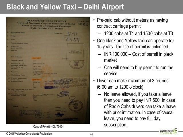 International driving license delhi