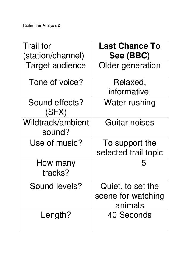 Radio Trail Analysis 2Trail for                Last Chance To(station/channel)           See (BBC) Target audience        ...